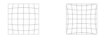 Рисунок 1 — виды сферических искажений